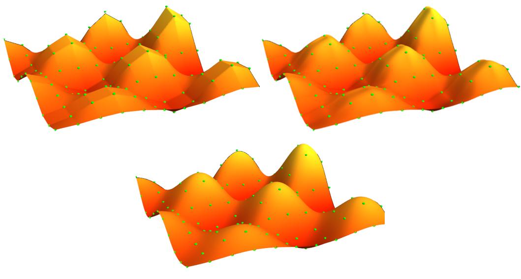 Interpolation einer Funktion zwischen Stützpunkten